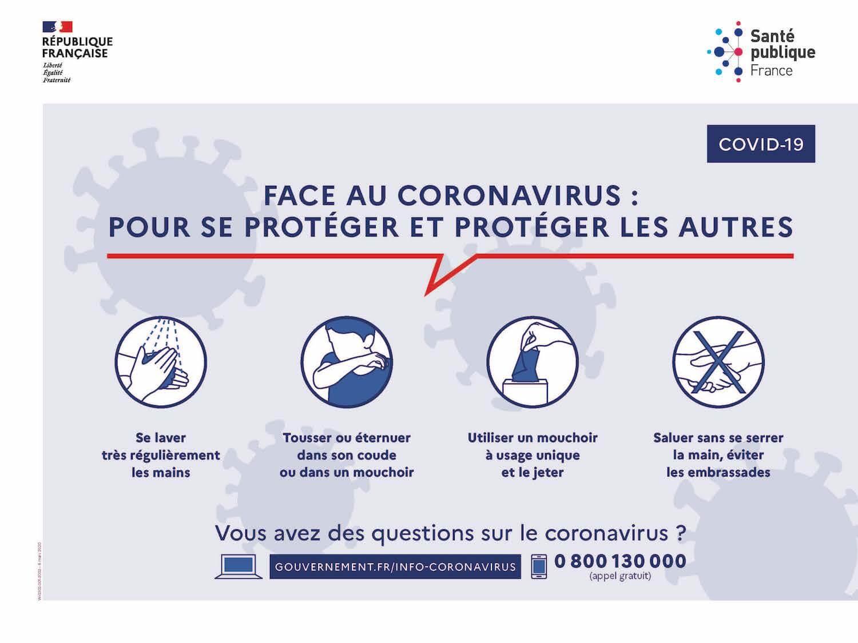 Consigne Covid 19 Gouvernement français